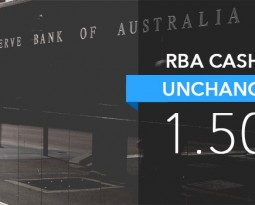 Interest Rate Update – April 2018